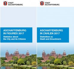 Aschaffenburg in Zahlen