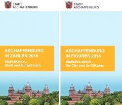 Aschaffenburg in Zahlen 2017